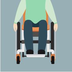 Como vestir pessoas paraplégicas e hemiplégicas